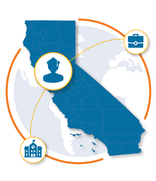 Infographic of California and student supports